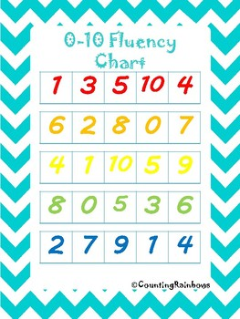 0-10 Number Fluency Charts