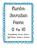 0-10 Number Formation Poem Posters - EDITABLE!