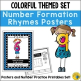 0-10 Number Formation Rhymes: Posters and Printables Set! No Prep!