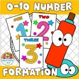 0-10 Number Line Formation Nursery & Pre-K