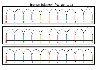 0 – 10 Number Lines