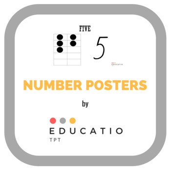 Number Posters 0-10 (Free)