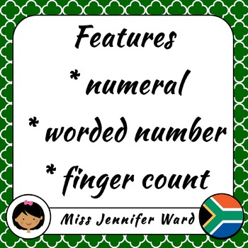 0-10 Number Posters in Afrikaans