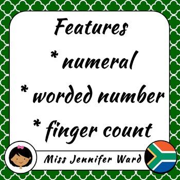 0-10 Number Posters in Afrikaans (Blackline)