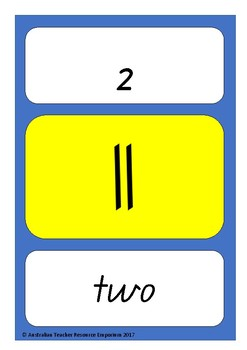 0-10 Tally Mark Posters
