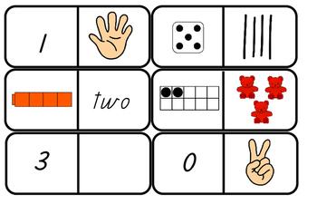 0-10 subitise dominos
