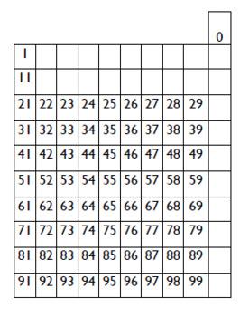 0-100 Grid (partial)