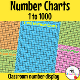 Numbers 1 to 1000 | 1 to 1000 Number Posters