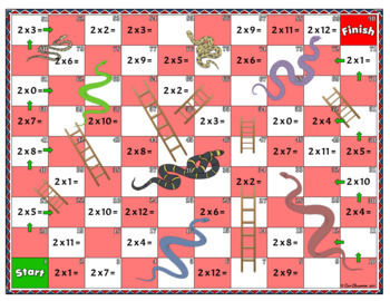0-12 Times Tables - Snakes and Ladders Game BUNDLE