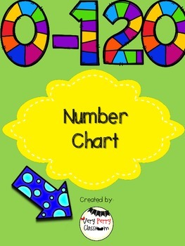 0-120 Chart with Tens and zero lined up
