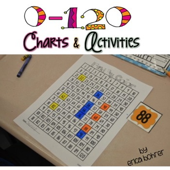 0-120 Charts and Activities - Common Core