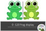 0-120 Frog Display