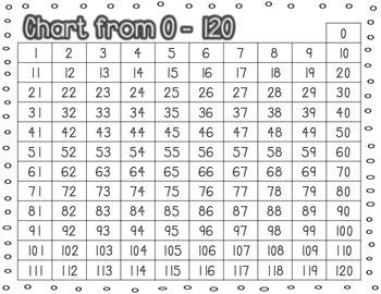 0-120 Hundreds Chart