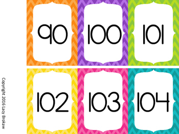 0-120 Number Identification Flashcards