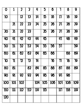 0-120 chart