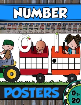 0-20 NUMBER SENSE ANCHOR CHARTS {Correct Number Formation Posters, Number Line}