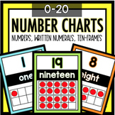 0-20 Number Charts with Ten-Frames!  Classroom Display