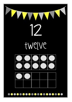 0-20 Number Posters - Sunshine Flags