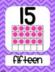 0-20 Number Posters {Dots, Chevron, & Stripes}