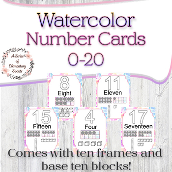 Watercolor 0-20 Number Posters with Ten Frames