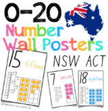 0-20 Number Posters for Australia in NSW Foundation *for N