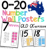 0-20 Number Posters for Australia in QLD QCursive