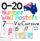 0-20 Number Posters for Australia in Vic Cursive (Vic, WA, NT)
