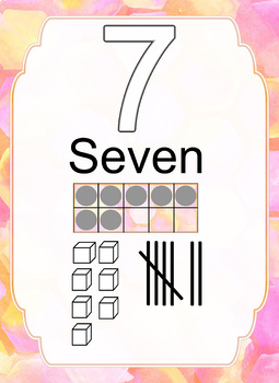 Pink/Orange 0-20 Number Posters with Tally Marks & Ten Frames