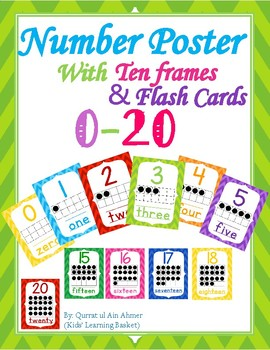 0-20 Number Posters with Ten Frames----Bright Chevron