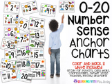 0-20 Number Sense Anchor Charts