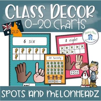0-20 Posters - Class Decor (QLD Font)