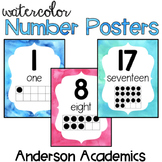 0-20 Ten Frame Number Posters - Pink and Blue Watercolor Theme