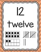 0-20 number signs