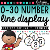 0-30 Number Line Display