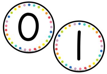 0-30 Number Line Display