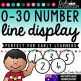 0-30 Number Line Display *FOUNDATION FONT*
