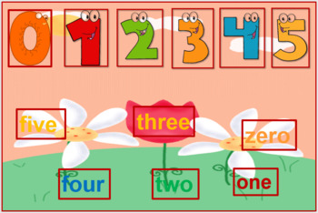 0-5 Numbers in Words