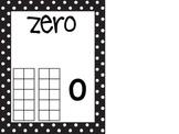 0-5 Polka Dot Number Line