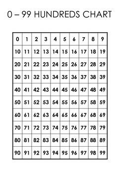 0 - 99 Hundreds Chart Freebie