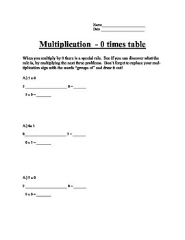 0 times tables