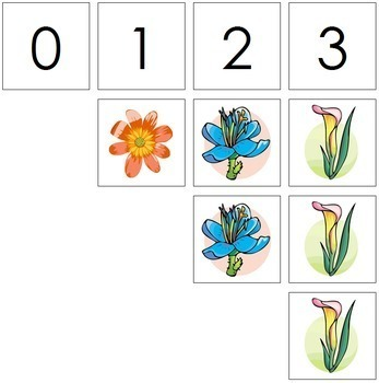 0 to 10 Number Cards and Counters - Flowers