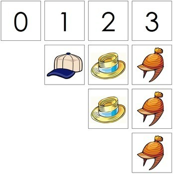0 to 10 Number Cards and Counters - Hats