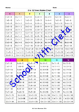 0 to 12 Times Tables / Multiplication Charts