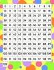 Polka Dot 120 Number Chart