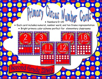 0 to 20 Number Cards for Classroom Display (Primary Polka