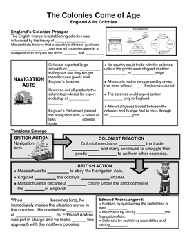03 - The Colonies Come of Age - Scaffold/Guided Notes (Blank and Filled-In)