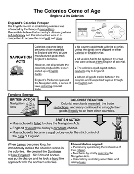 03 - The Colonies Come of Age - Scaffold/Guided Notes (Fil