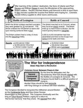 04 - The War for Independence - Scaffold/Guided Notes (Filled-In Only)