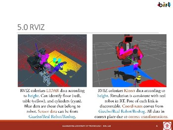 06. Sensing and Visualization in ROS