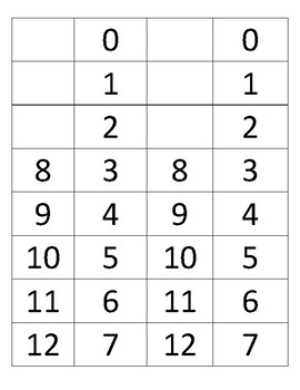 0s-12s Multiplication Facts Flashcards